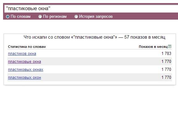 Кейс: Продвижение сайтов в регионах России(региональное продвижение)
