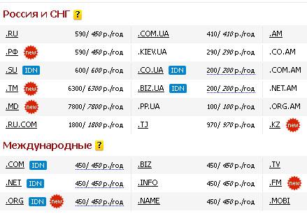 расценки на домены, стоимость домена, стоимость домена ru, стоимость регистрации домена, стоимость домена com