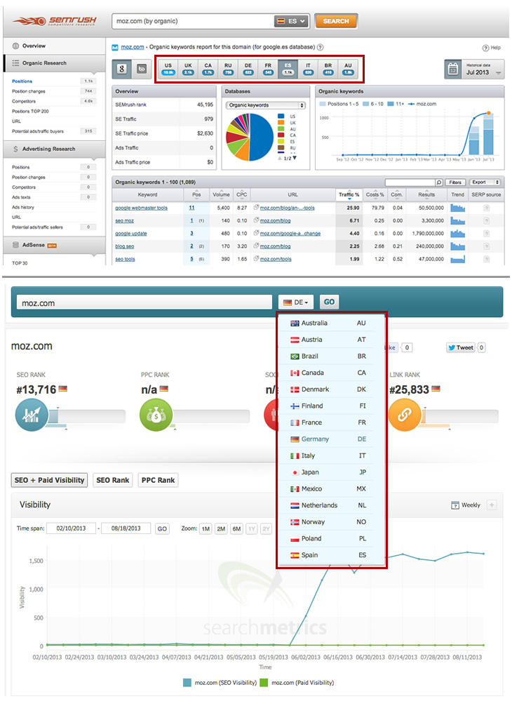 Интернет раскрутка сайта оптимизация и продвижение сайта add topic seo поисковое продвижение сайтов ipb