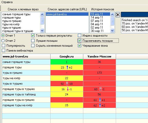 semonitor - программа для seo анализа
