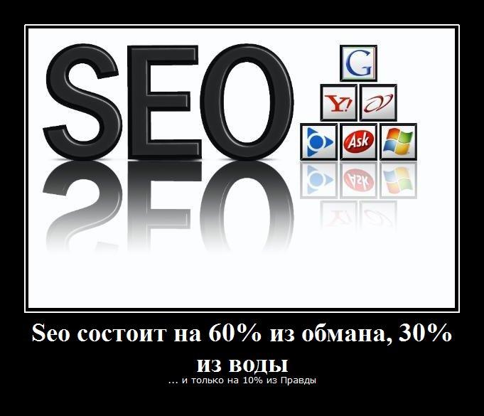 Основы Seo