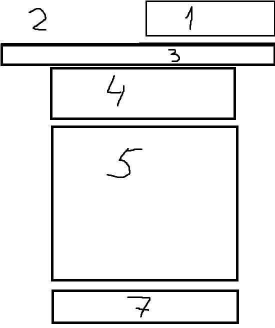 план лендига для продвижения по вч запросам