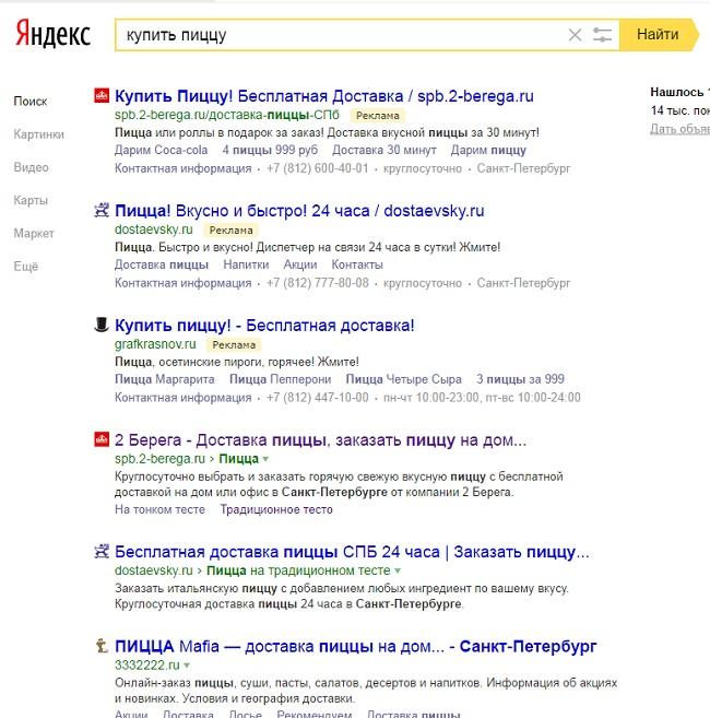 Кейс: Как увеличить кликабельность сайта в поисковой выдаче Яндекса