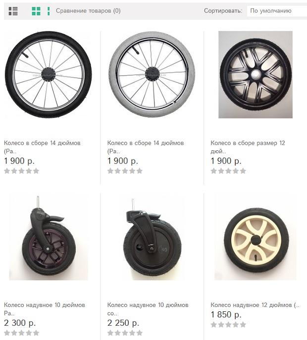 Кейс: Продвижение Интернет-магазина по продаже колёс для детских колясок