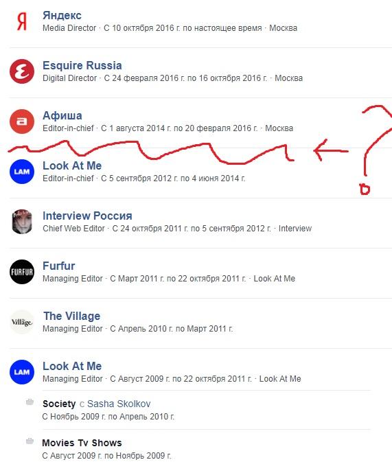 Даниил Трабун - как он стал медиа-директором Яндекс.Дзен