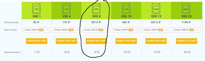 Какой хостинг выбрать сколько места на жостком диске ip сервера командных dm для css v34