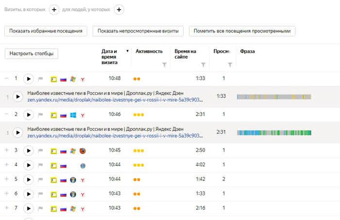 Кейс: Как накручивать счётчик переходов с поисковых систем
