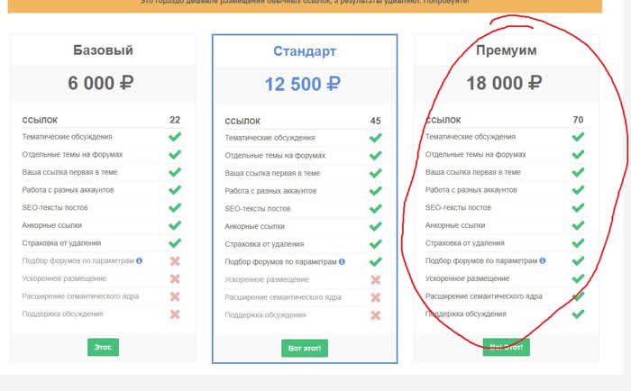Кейс:  Продвижение сайта по алгоритму Королёв с помощью крауд-маркетинга