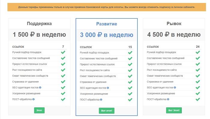 Обзор сервисов крауд-маркетинга