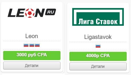 Кейс: Как заработать 30 000 рублей в месяц чуть приподняв жопу