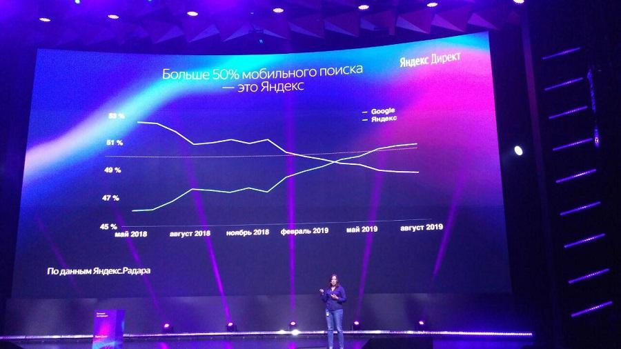 Как Яндекс ворует трафик у Ютуба